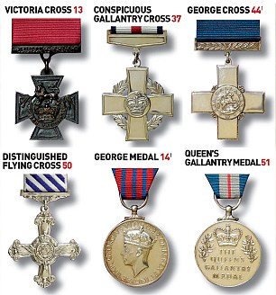 Enlarge Honours And Other Medals