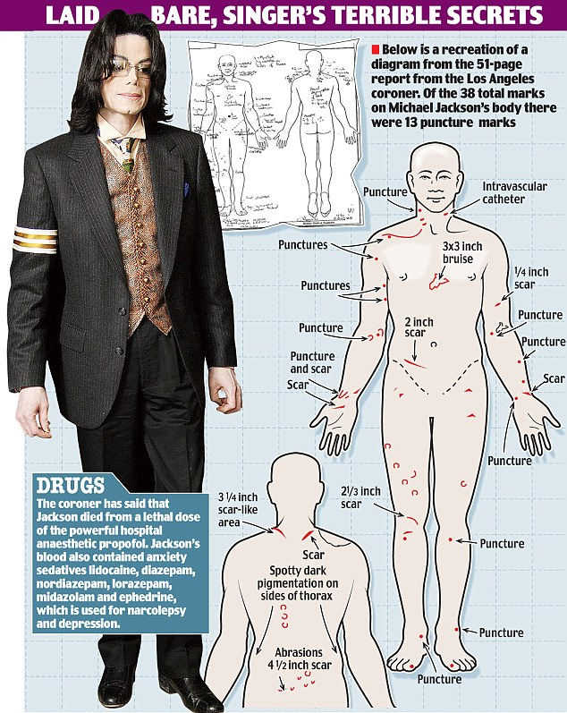 Jackson graphic