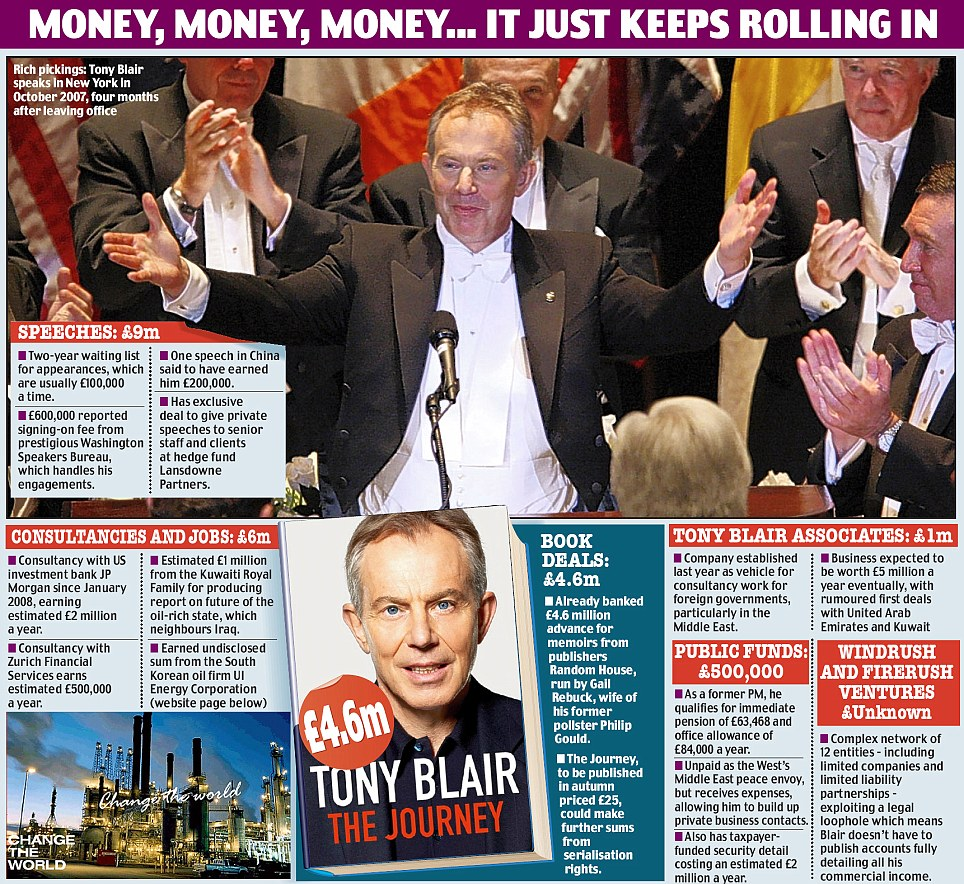 Blair and money