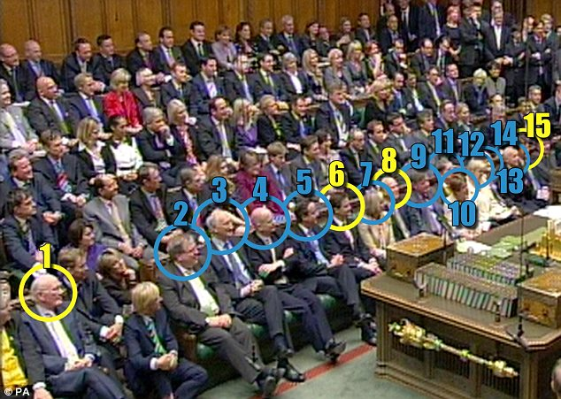 David Cameron And Nick Clegg Sit Side By Side In Commons
