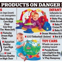 Gym Ball Chair Uk Costco Recliner Chairs Fisher-price Recalls Toys And High In Over Safety Concerns | Daily Mail Online