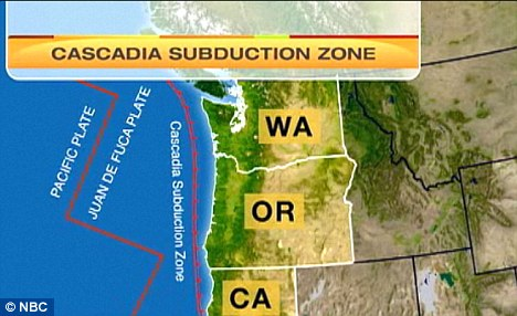 Similar: The Cascadia Subduction Zone in the Pacific Northwest has many of the same characteristics as the fault beneath Japan
