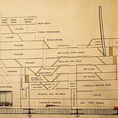 Titanic Class Diagram Usa Trailer Plug Wiring Titanic: Unique Of Sunken Liner Used At Official Inquiry To Be Sold Auction | Daily ...