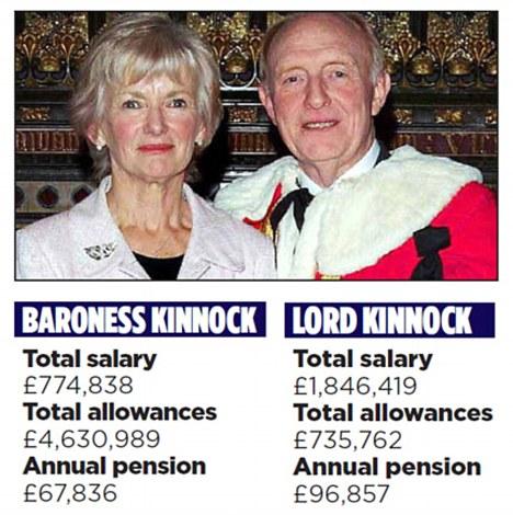 Hasil gambar untuk neil and glenys millionaires