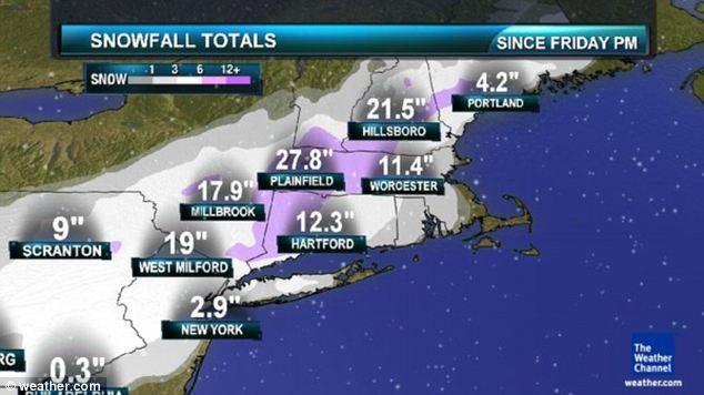 Récord: gran cantidad de nieve cayó sobre el noreste, con más de dos metros que baja en Plainfield, Massachusetts