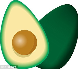Bad fats are transfats or hydrogenated fats