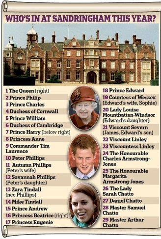 duchess of cambridge christmas