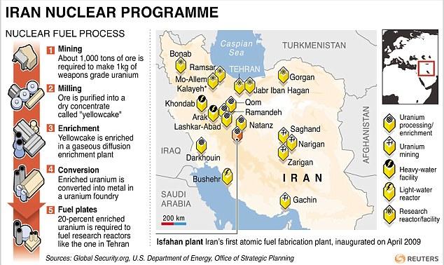 Iran nuclear programme