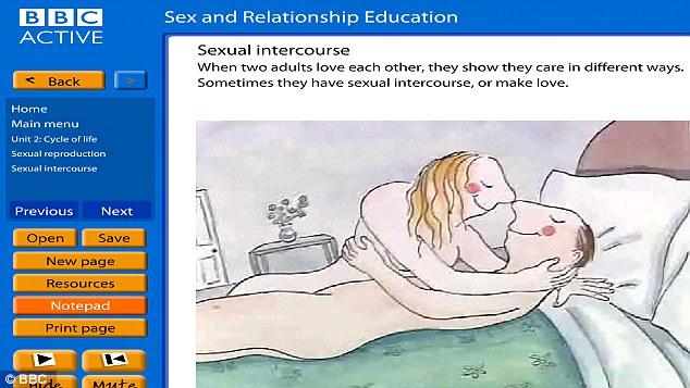 Vídeo de la BBC, la educación sexual de nueve a 11 años de edad muestra una pareja de dibujos animados haciendo el amor