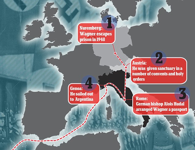 Route of a rat: Wagner made his way from Germany, through Austria and into Italy before setting sail for Argentina in 1952