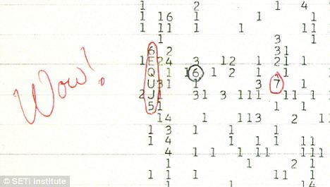 The Wow! signal: Did best clue yet to existence of alien