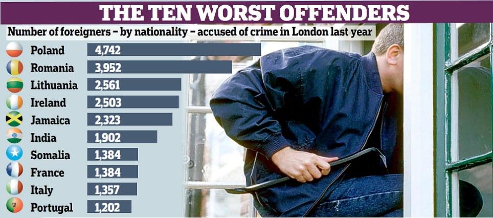 The Daily Mail iliustracija