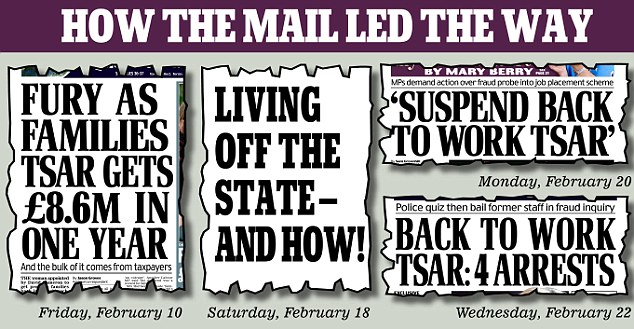 The Mail has led the way on the back to work tsar with a series of front page stories