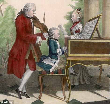 El padre de Mozart, Leopold, de uso frecuente 'Wolfgango' cuando el etiquetado obras escritas por su hijo pequeño