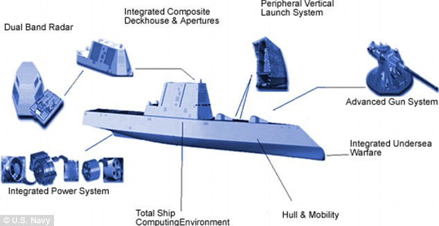 What you get for $7 billion dollars: A guide to the USS Zumwalt's unique features