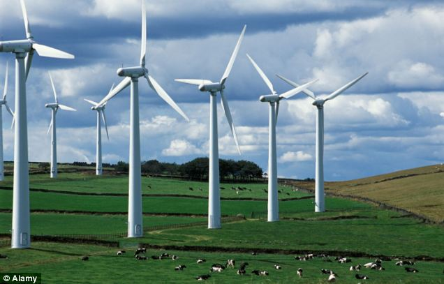 Wind Turbine Electricity Generators Wind Farms Or Solar Energy Farms