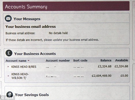 Pub Landlord Has 2 6m Taken From Bank Account After Missing Decimal Point On His Tax Return This Is Money