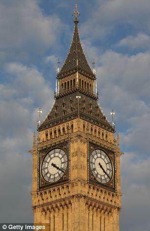 Majority Of MPs Back Renaming Of Big Ben Clock Tower As