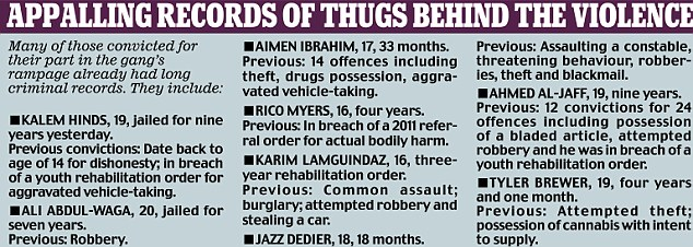 Appalling records of thugs behind the violence