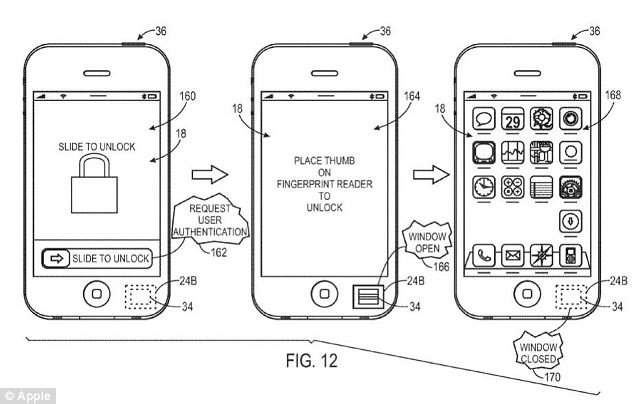 Apple files patent for 'disappearing iPhone' where camera