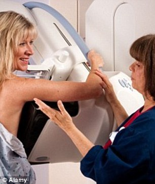 One in eight women will be diagnosed with breast cancer