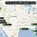 Most affordable place to live in florida pictures