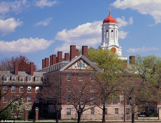 Prestigious institution: Harvard University in Cambridge, Massachusetts