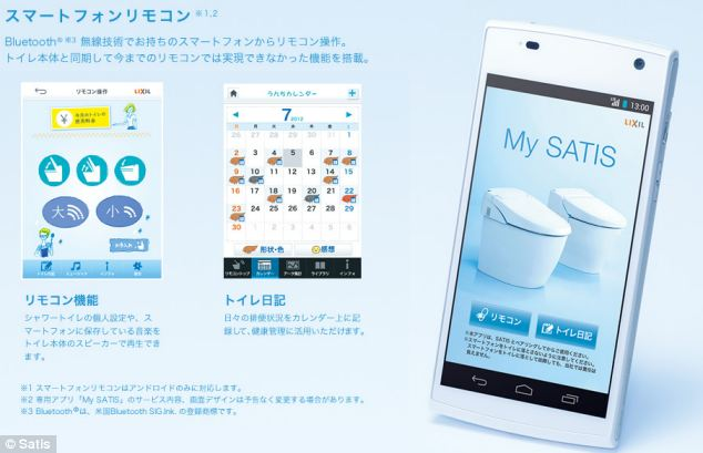 An app too far The smart toilet you can control from your PHONE  Daily Mail Online