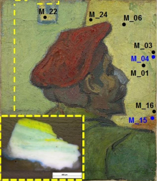 Portrait of Gauguin by Vincent Van Gogh was shown to contain unstable shades of yellows