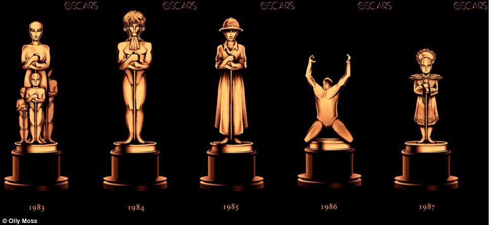 Winners 1983 to 1987