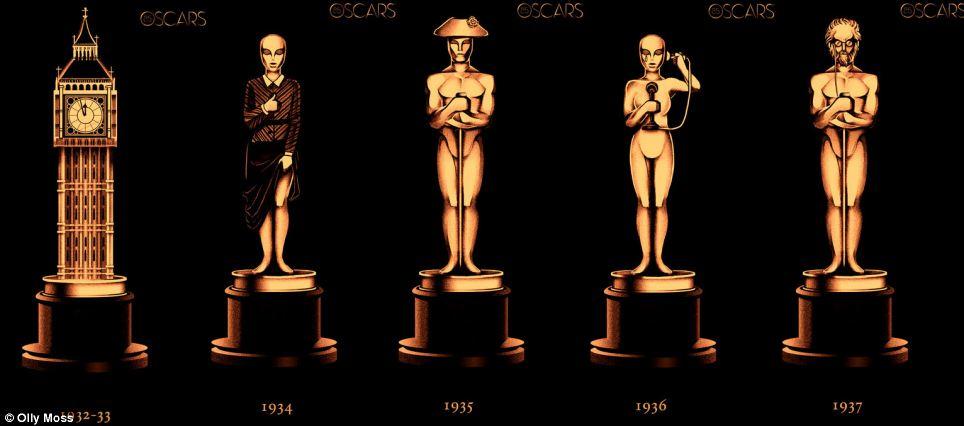 1932 ti 1937 Oscars