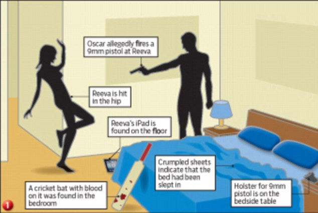 Cartoon: A graphic cartoon strip has been published depicting the last moments before Oscar Pistorius allegedly shot his girlfriend dead