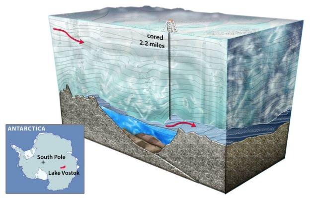 Drilling into history: Russian researchers have reached Lake Vostok, and now believe they may have found evidence of previously unseen bacterial life in water samples - although they need further research to confirm this