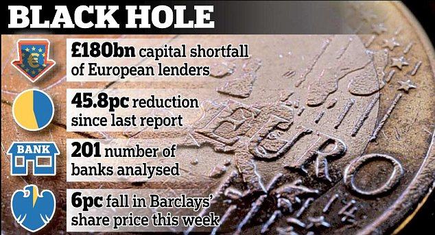 Banks' black hole