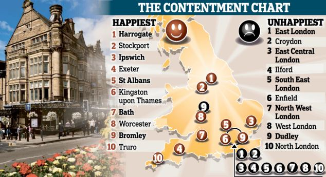 The happiest place in Britain Harrogate Residents from
