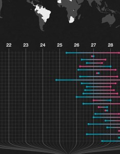 Fattest countries in the world revealed extraordinary graphic charts average body mass index of men and women every country with some surprising also rh dailymail