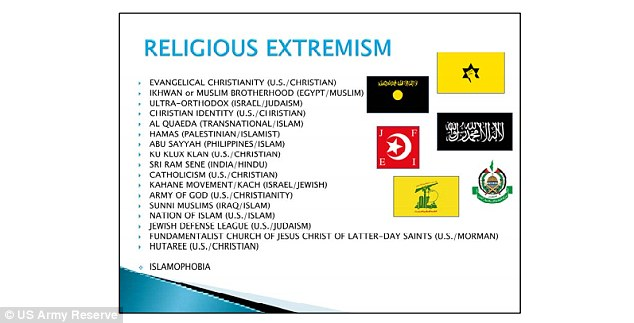 RELIGIOUS EXTREMISM: These groups were all lumped together in a slideshow for US Army Reserve recruits