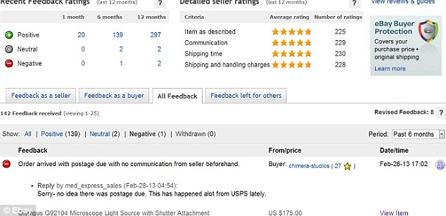 eBay feedback: Ms Nicholls' seemingly innocuous comment sparked a lawsuit from Ohio-based firm, Med Express