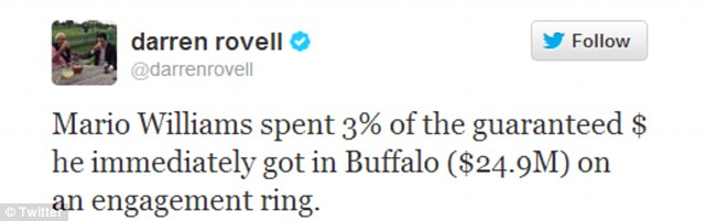 No sympathy: Darren Rovell of ESPN puts things in perspective from a cash point of view
