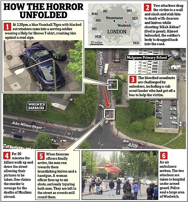 WOOLWICH GRAPHIC
