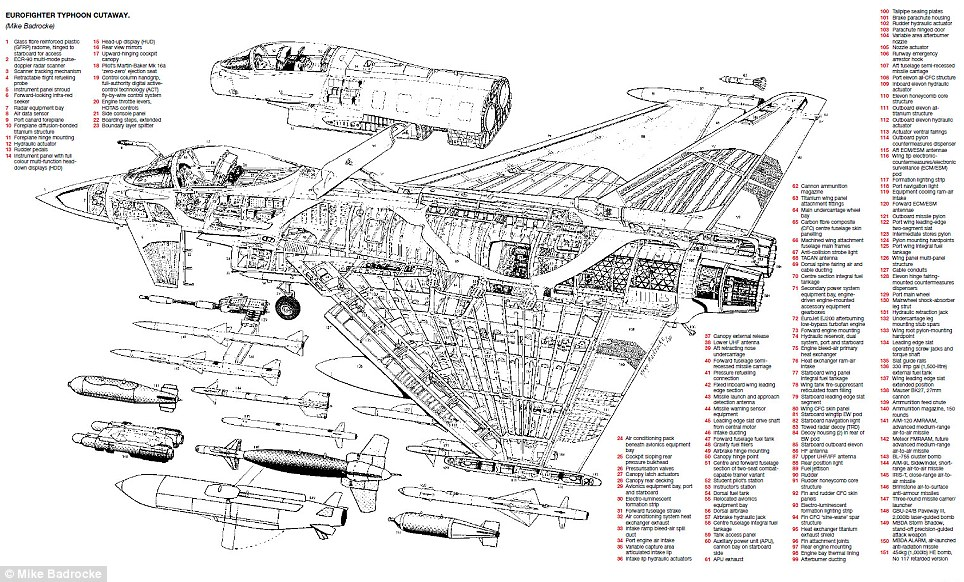 Fighter Plane Schematics, Fighter, Get Free Image About