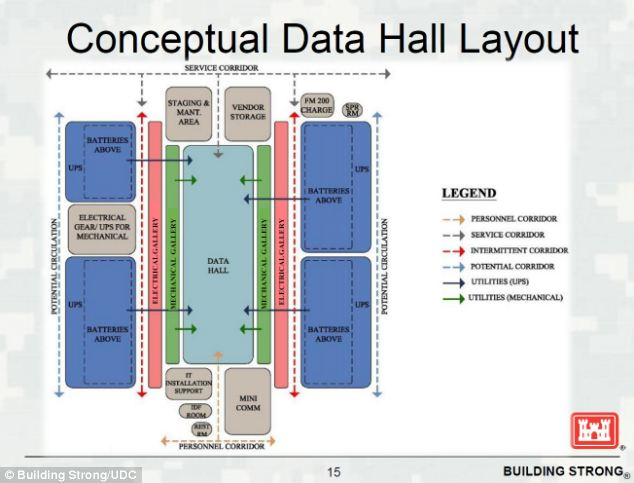 Will your information be in there? Another drawing shows halls where the data will be kept