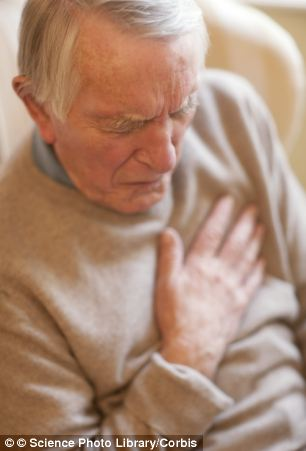 Heart attack sypmtoms in men and women are now known to be remarkably different