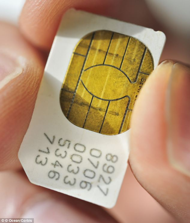 Every SIM card has a unique cryptographic signature. Once a hacker has a person's phone number they can send a hidden command by text message to try and obtain this signature.