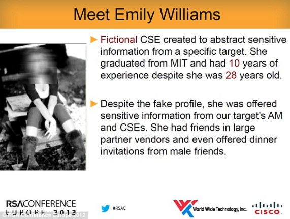 Duped: This photograph of Emily Williams is blurred to protect the identity of the real woman who worked in a restaurant near to the U.S. government agency who was instrumental to convincing staff to reveal classified information