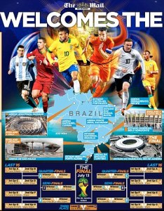 World cup wallchart also download our brilliant and fill in every result from next rh dailymail