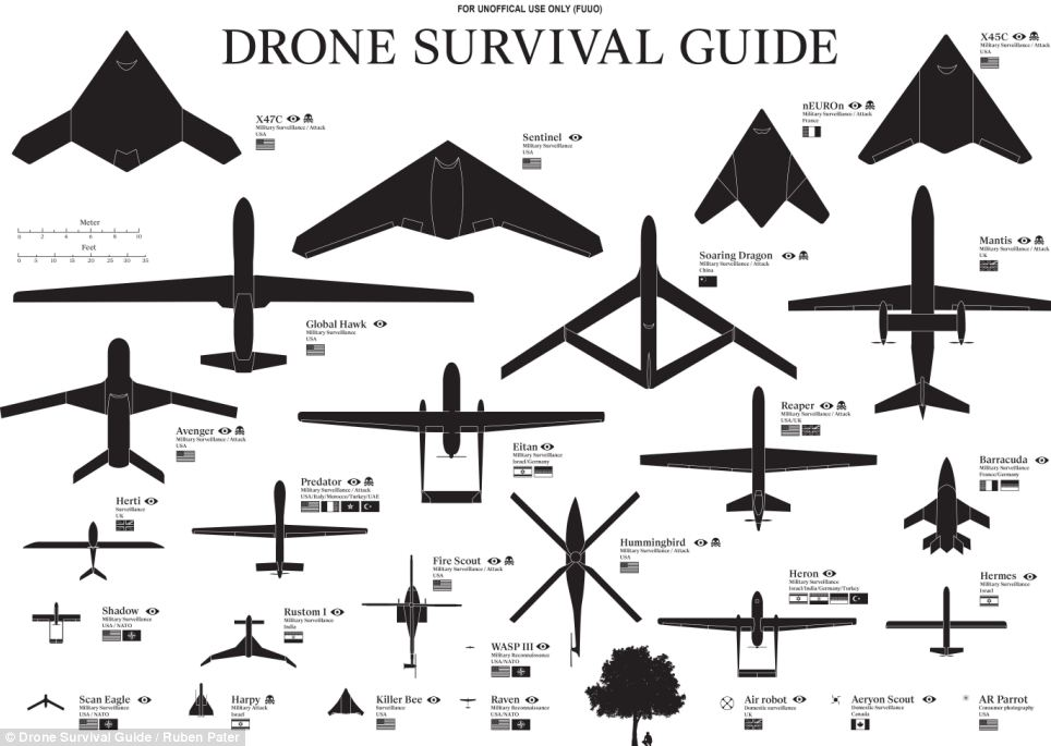 Drone Survival Guide lets you spot flying military robots