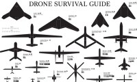 Drone Survival Guide lets you spot flying military robots ...