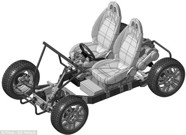 El chasis del coche Tabby, que se puede descargar de forma gratuita en línea y fabricado - o comprado como un kit de bricolaje.