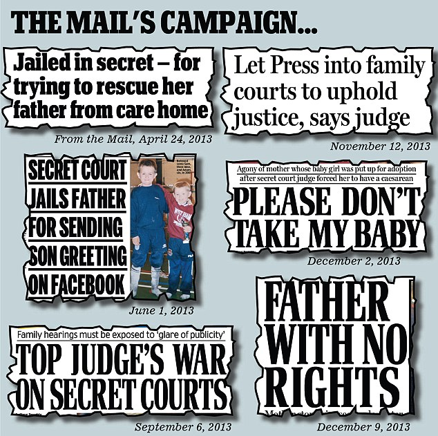The Mail's campaign